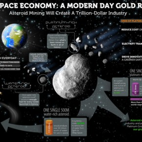 Space economy, courtesy of Planetary Resources